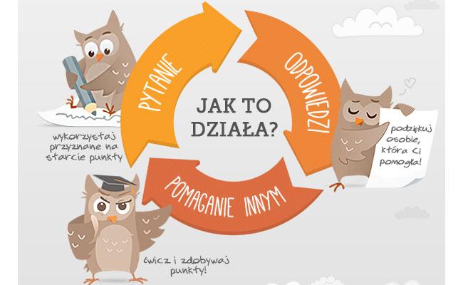 Zadane.pl – czyli darmowa pomoc w zadaniach domowych