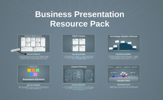 Prezi Business Resource Pack, czyli zestaw gotowych elementów dla prezentacji biznesowych