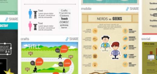 Jak zrobić infografikę