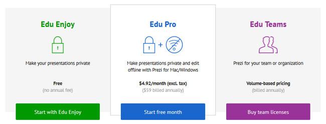 Prezi - plany cenowe dla Edukacji